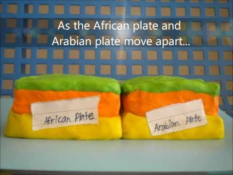Formation of a Rift Valley  East African Rift Valley  using    plasticine     YouTube