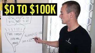 How to go From $0 to $100,000 in 2020 - FASTEST Way