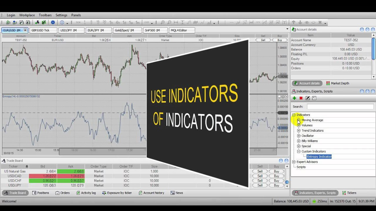 MQL4 and Algo Trading - Solution for Scalping, HFT strategies and News  strategies