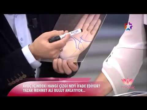 Avuç İçi - El Çizgilerinin Anlamları - Elfabe Kitabı - Mehmet Ali Bulut