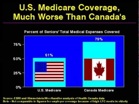 Saving Medicare: Lessons from Canada (Webinar)