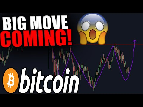 TODAY IS VITAL FOR BITCOIN! BIG PATTERN FORMING [Pay Attention Now...]