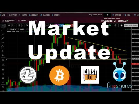 Bitcoin Breaks Support! Updates on Litecoin, Antshares & FirstBlood