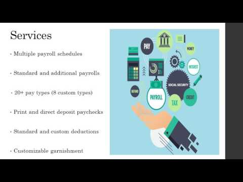 About Empire Payroll Processing