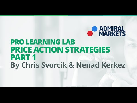 Pro Learning Lab: Price Action Strategies part 1