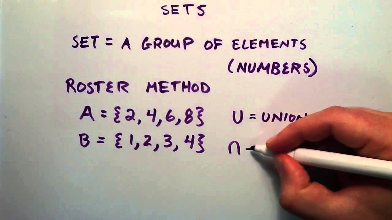 medium resolution of An Introduction to Sets Unions and Intersections