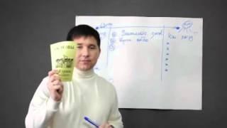 3 урок на салфетках - основные действия (по книге Д.Файла)