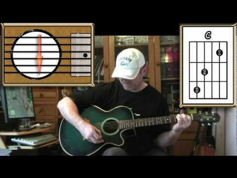 Imagine - John Lennon - Acoustic Guitar Lesson (Easy-ish)