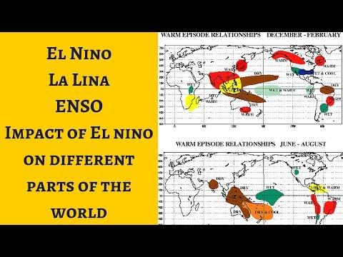 Thinkers IAS : El Niño : La Nina : ENSO: El nino Southern Oscillation : Impact of El nino