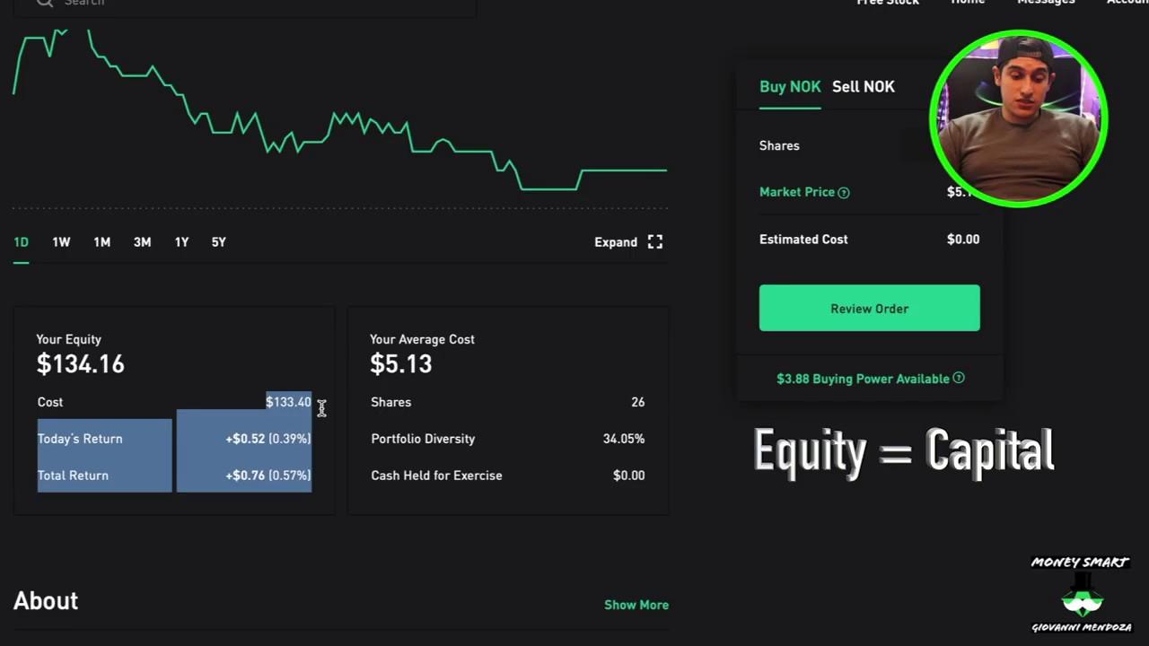 Bitpanda - Crypto Wallet