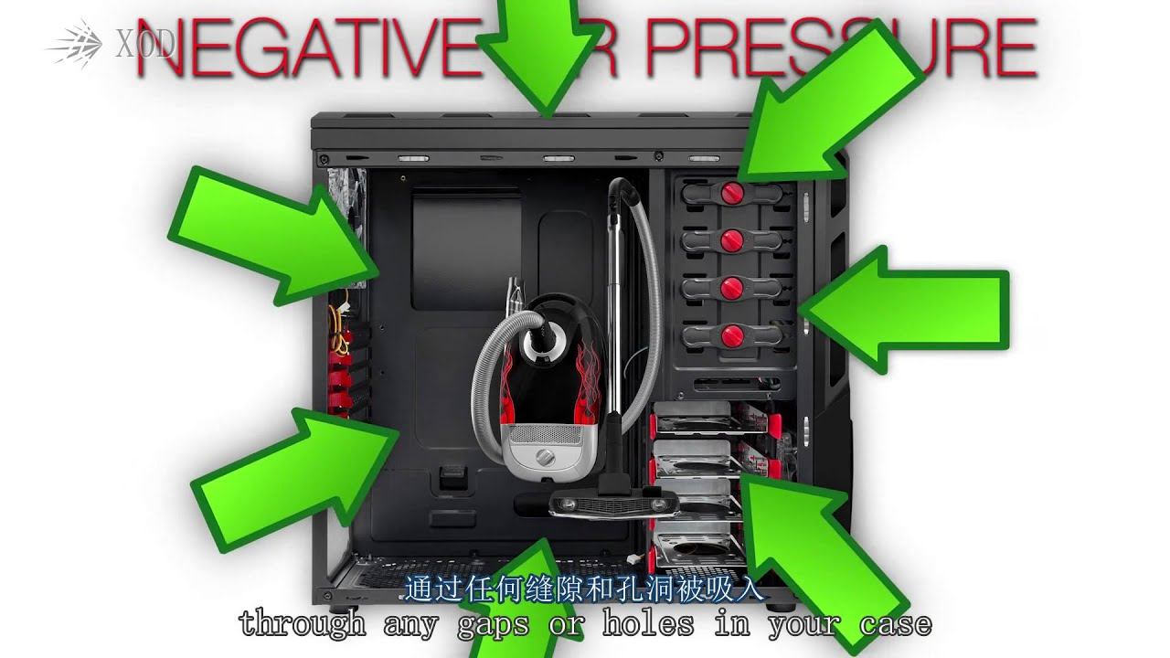 Computer Case Airflow Positive And Negative Pressure 机箱