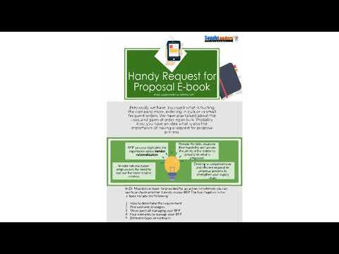 Request For Proposal Process e-book Procurement RFP Purchasing RFQ Sourcing Supply Chain CPSM