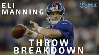 How Well Does Eli Manning Throw? - Performance Lab