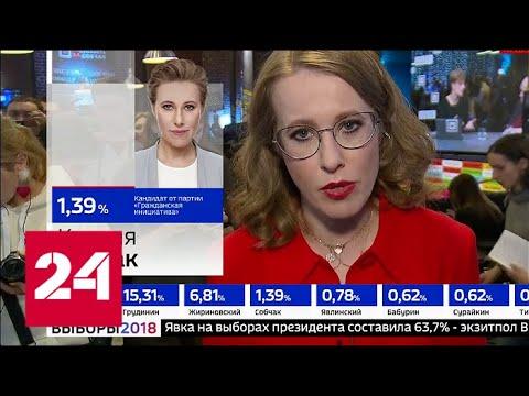 Реакция Собчак на первые результаты выборов // Выборы-2018