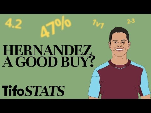 Is Javier Hernández A Good Buy?   By The Numbers