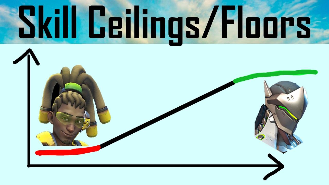 Skill Ceiling Floor Discussion