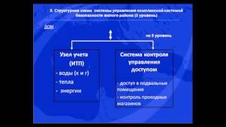 Презентация: ПАК