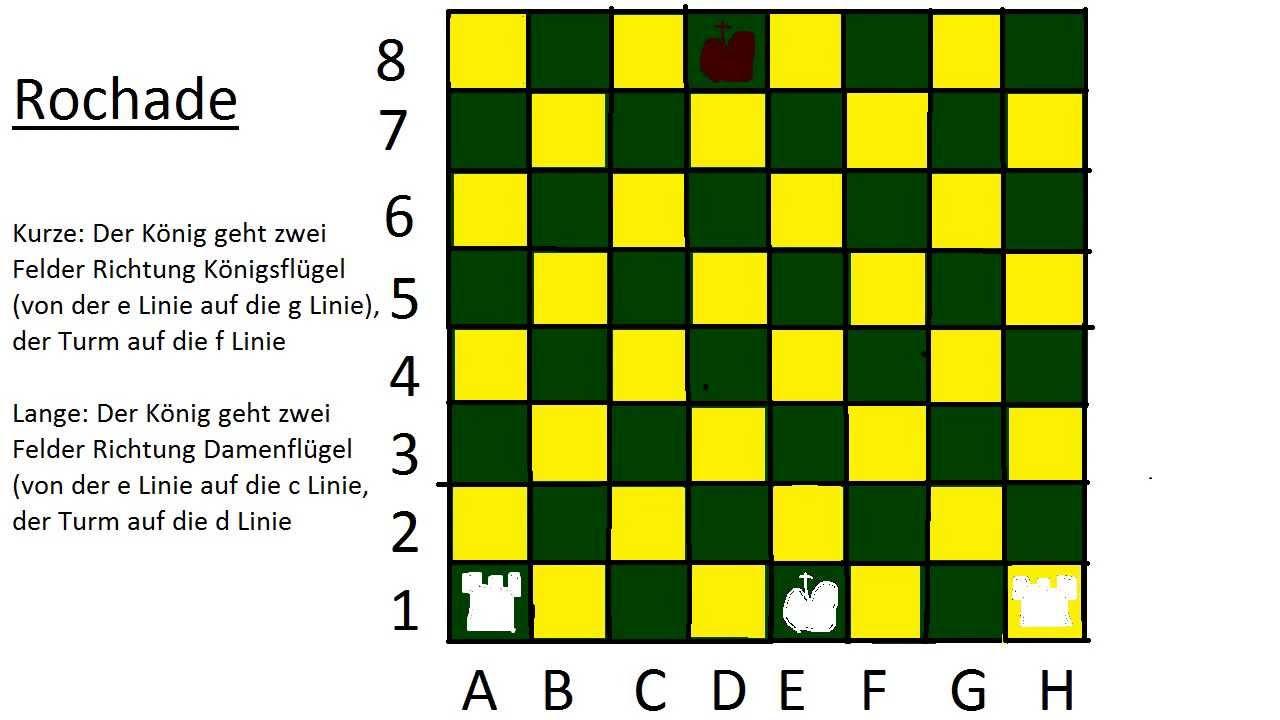 Rochade Schach