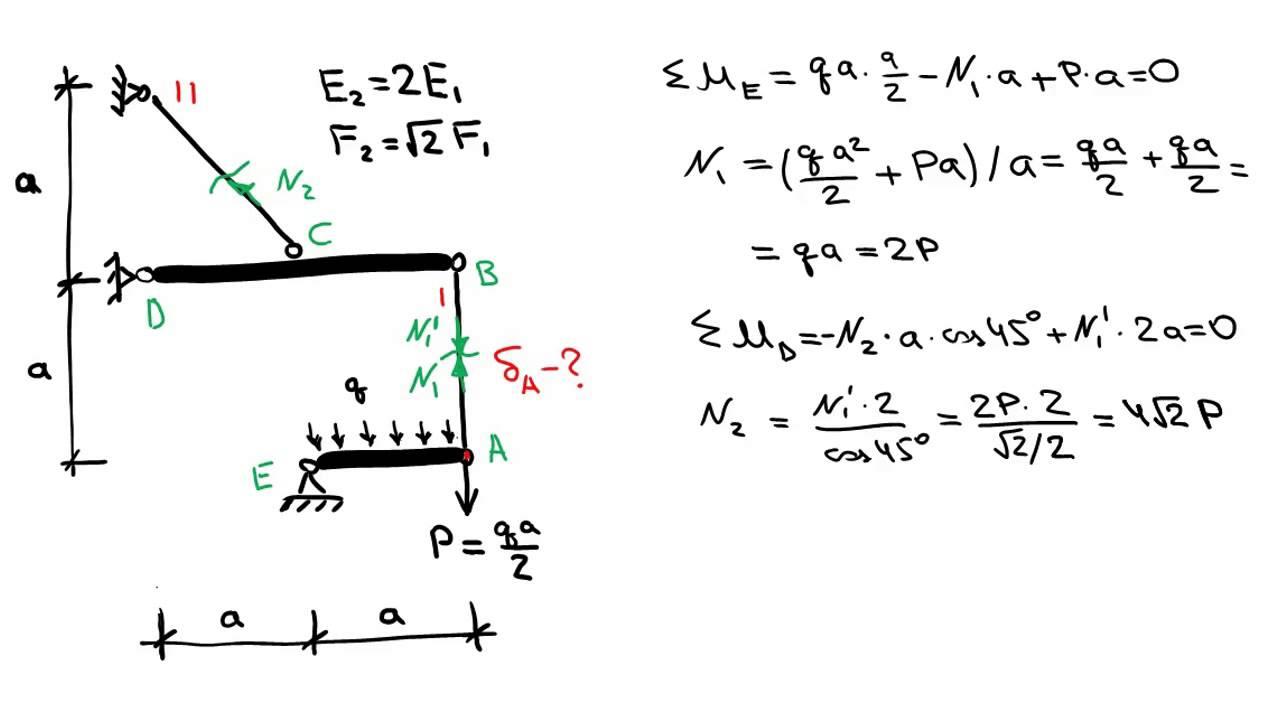 Сопромат решение задач шарнирно решение задачи по химии 9 класс рудзитис