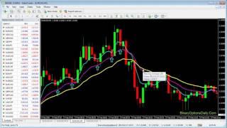 Binary Options Trading Best Strategies Earning Money Every Week