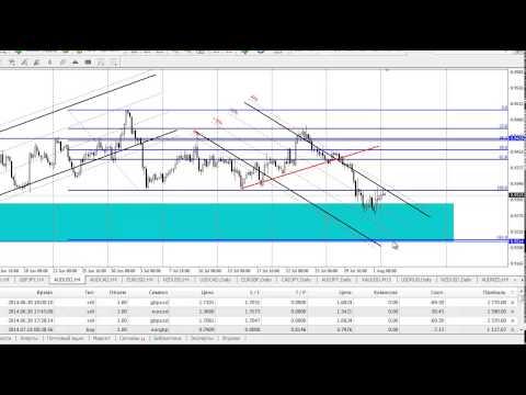 Технический обзор рынка Форекс на 4 августа 2014 г. Руслан Пискун