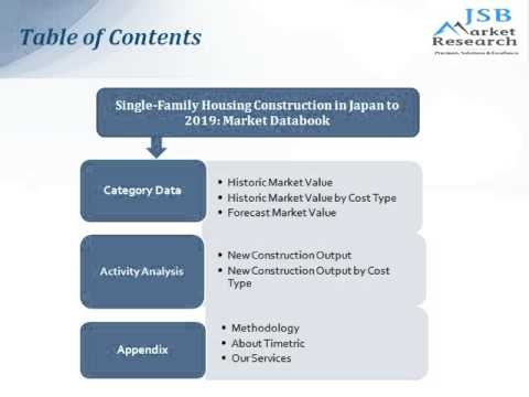 Single-Family Housing Construction in Japan: JSBMarketResearch