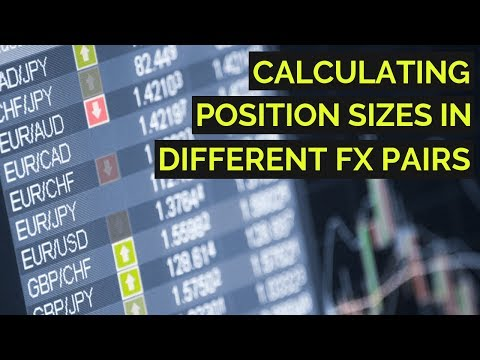 How To Calculate Position Size When Forex Trading Youtube -
