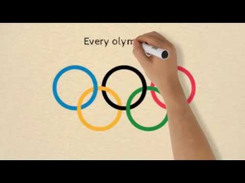 Every Olympic city on a map