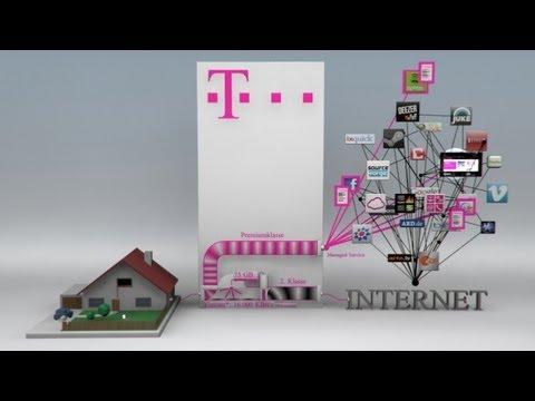 Telekom - Netz der Zukunft / Drosselkom / Netzneutralität