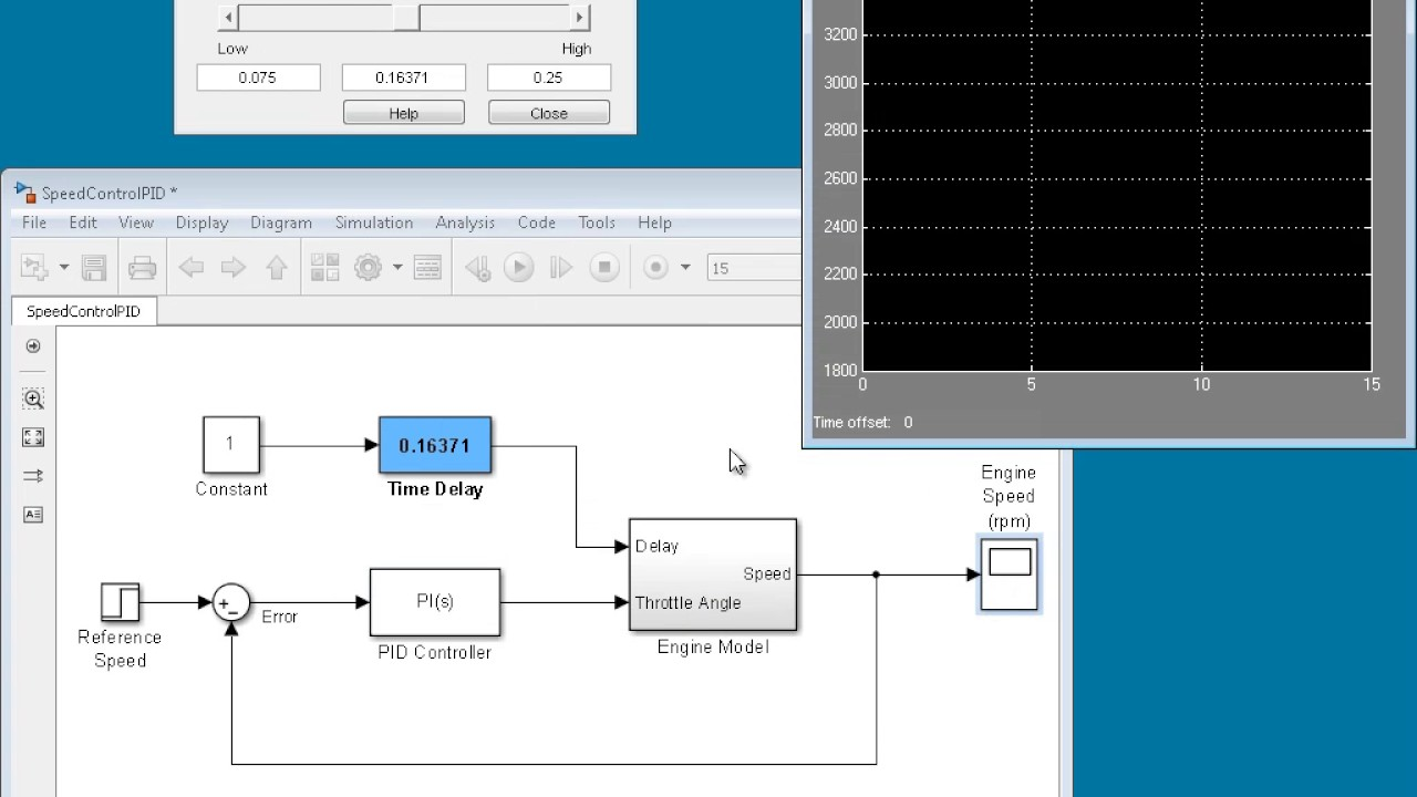 Time Delay Systems Analysis and Design with MATLAB and Simulink