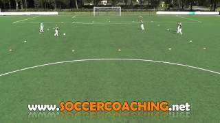 soccer passing drills with 1 2 combination   top soccer drills