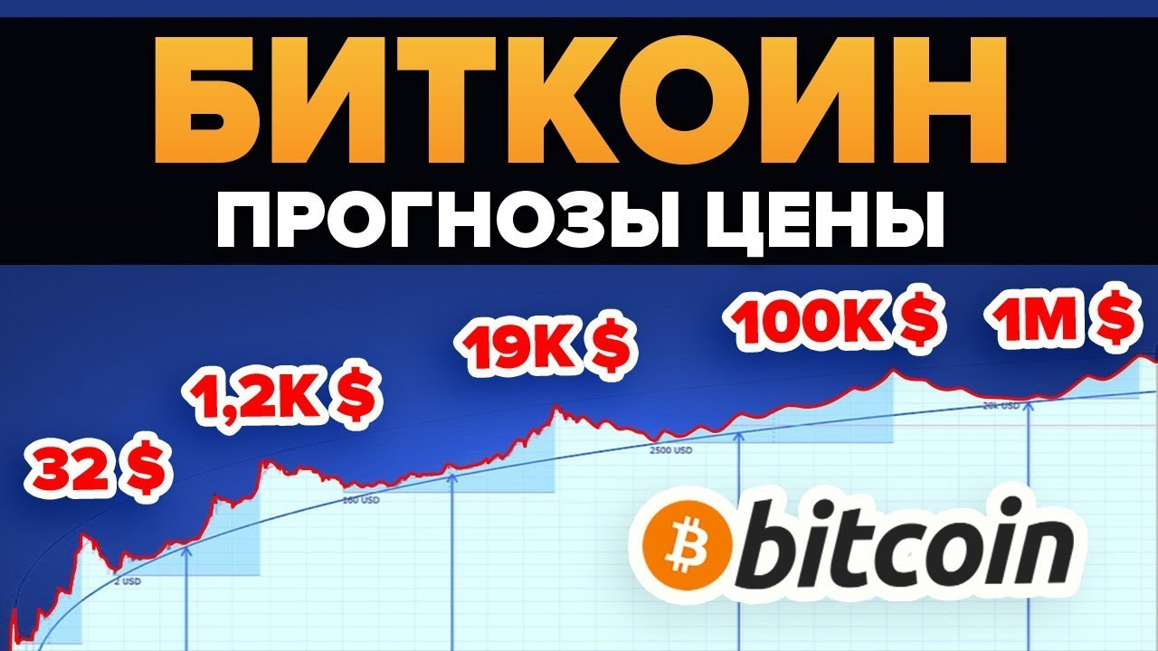 Prekiauti itunes bitkoinais