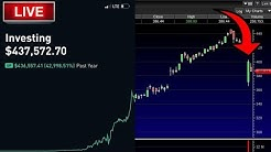 Buy The Dip Or Sell The Rip?- Day Trading Live, Stock Market News, Option Trading & Markets Today