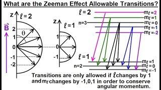 Physics - Ch 66.5 Quantum Mechanics: The Hydrogen Atom (33 of 78) Zeeman Effect Transitions
