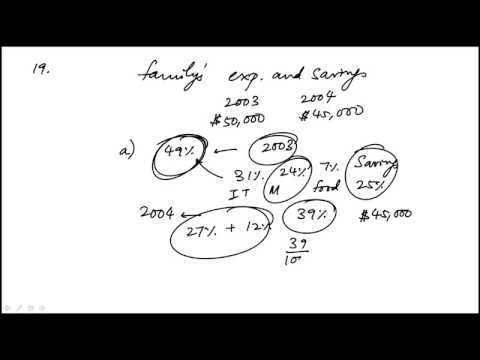 Data Analysis Problem 19 REVISED GRE MATH REVIEW OFFICIAL