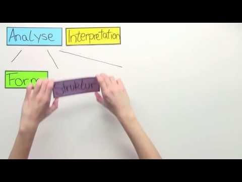 Ein überblick über Das Thema Analyse Und Interpretation Deutsch