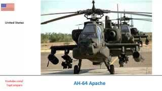 T129 ATAK versus AH-64 Apache, Military Helicopter specifications