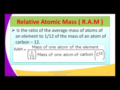 Form2 Chemistry Lesson2 Atomic number,mass number and RAM