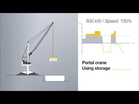 Liebherr - Peak-Shaving with the Liduro Energy Storage System LES 300