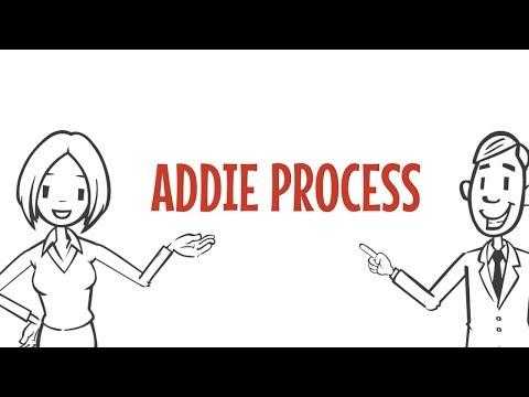 What Is Addie Process | Instructional Designer