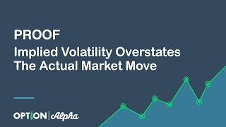 PROOF Implied Volatility Overstates The Actual Market Move