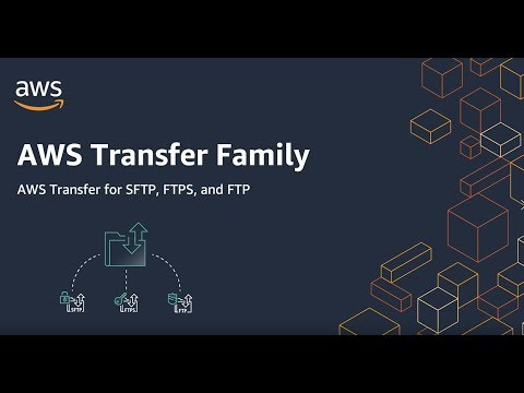 AWS Transfer Family - Demo