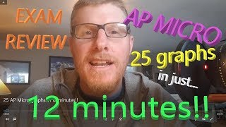 Every AP MICRO graph (25!!) explained in 12 minutes!!