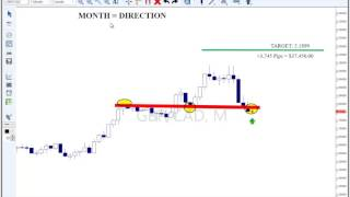 Entire Forex strategy in under 30 minutes   So You Want to be a Trader: Last Episode