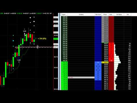 Today's Live Crude Oil Futures Trades with Trend Jumper
