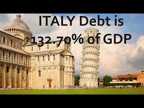 Debt vs GDP Highest Countries