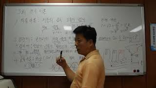 전기기능사과정 전기이론 13. 전기이론 중간 정리