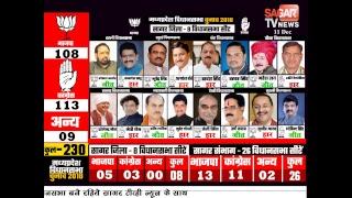 ELECTION UPDATE_- SAGAR TV NEWS 3 : 00
