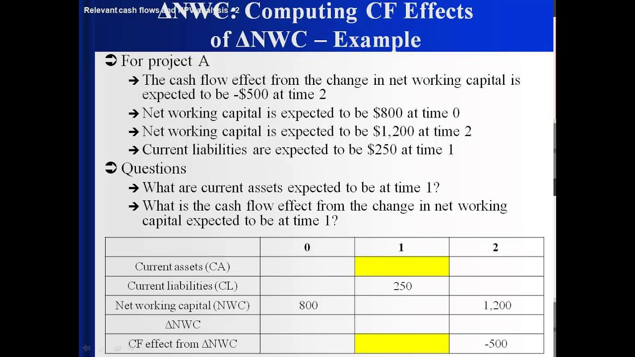 07 009 02 relevant cash flows cf effect from change in NWC, part 2 - YouTube