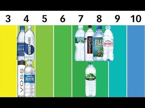 HOW DO BOTTLED WATER BRANDS AFFECT YOUR TEETH?